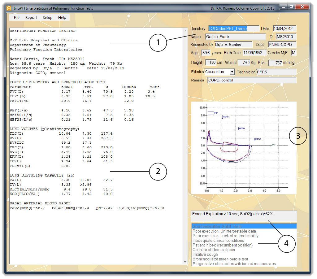 Figure 2: Read data